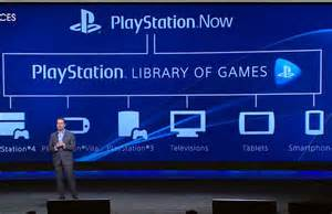 Playstation Now, CES