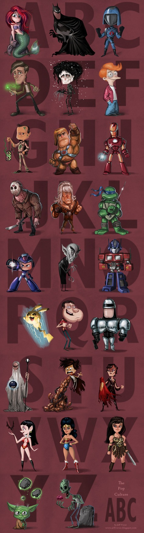 The ABCs of Pop Culture