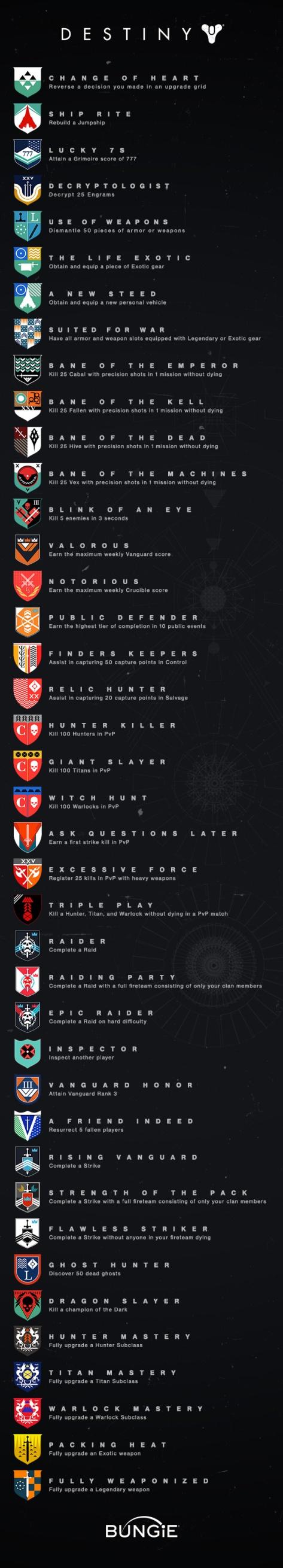 Destiny, Destiny Achievements