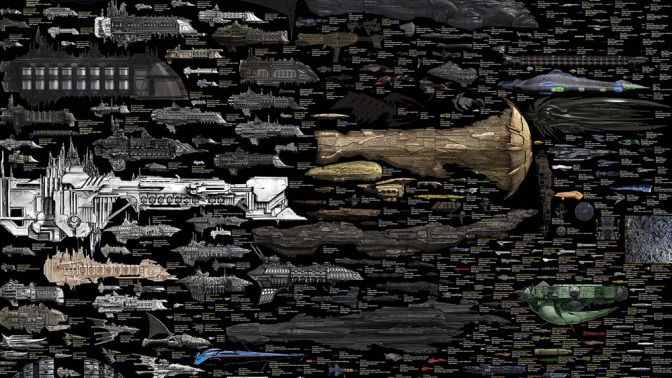 Massive Science Fiction Ship Comparison Montage by Dirk Loechel