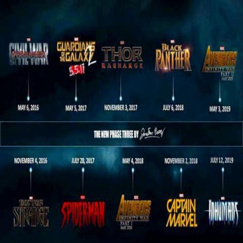 Avengers Endgame 2019  Full Cast amp Crew  IMDb