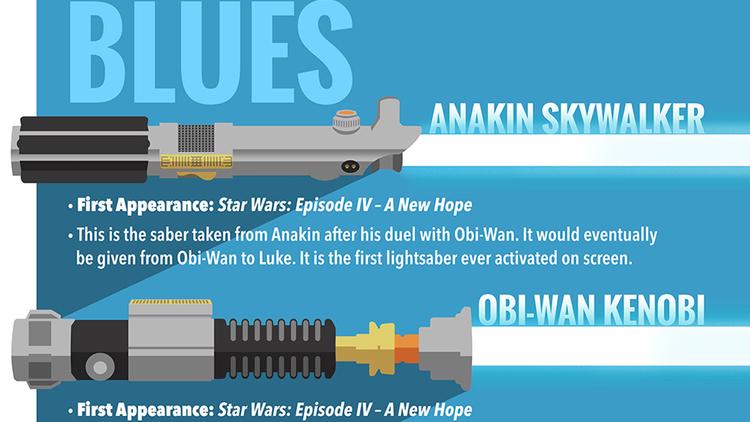 Star Wars, Lightsabers