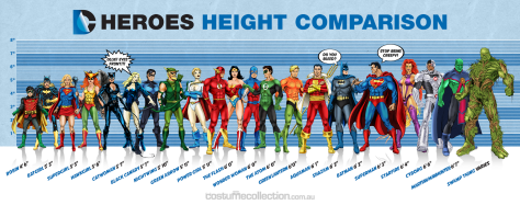 DC Height Comparison